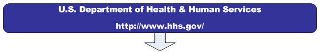 US Department of Health & Human Services http://hhs.gov