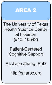 Area 2:The University of Texas Health Science Center at Houston(#10510592)Patient-Centered Cognitive Support PI: Jiajie Zhang, PhD http://sharpc.org